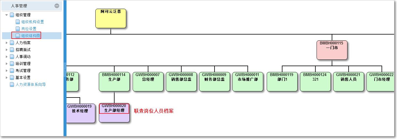 组织管理3.png