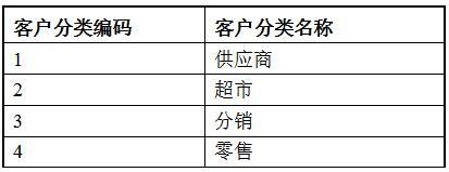 单位分类.jpg